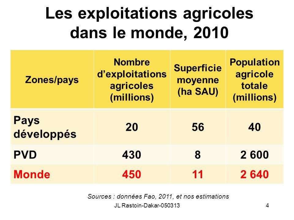 Les exploitations agricoles dans le monde, 2010 Zones/pays Nombre dexploitations agricoles (millions) Superficie moyenne (ha SAU) Population agricole