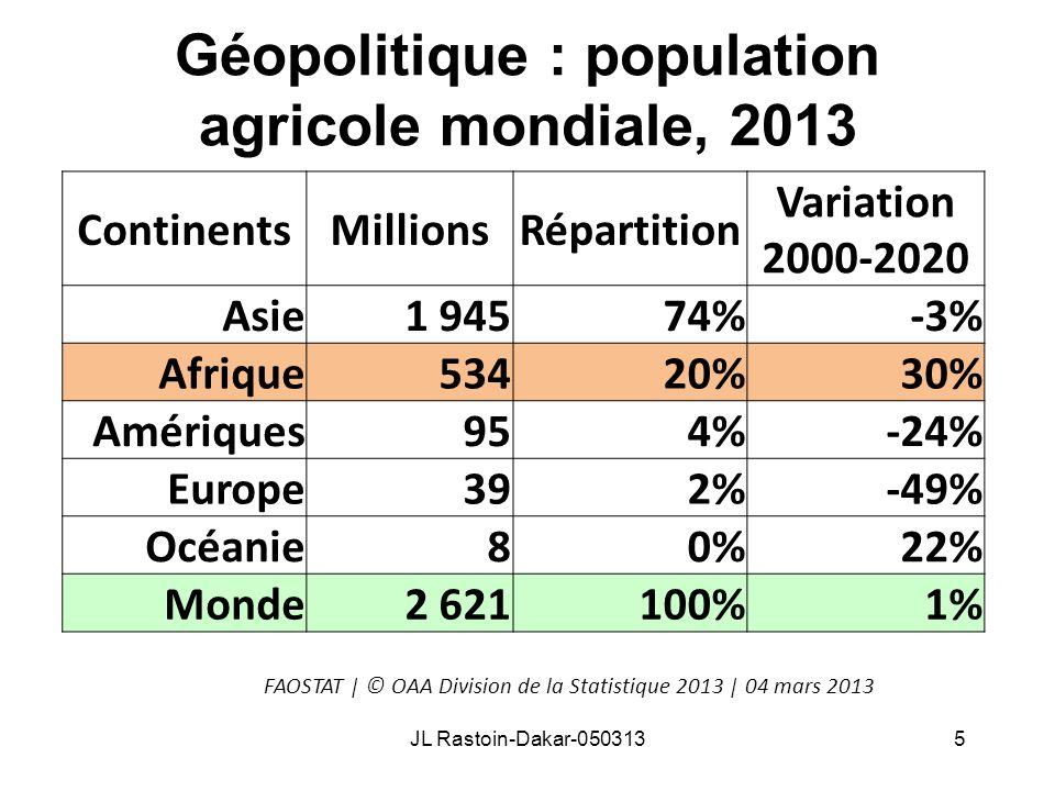 Géopolitique : population agricole mondiale, 2013 JL Rastoin-Dakar-0503135 ContinentsMillionsRépartition Variation 2000-2020 Asie 1 94574%-3% Afrique