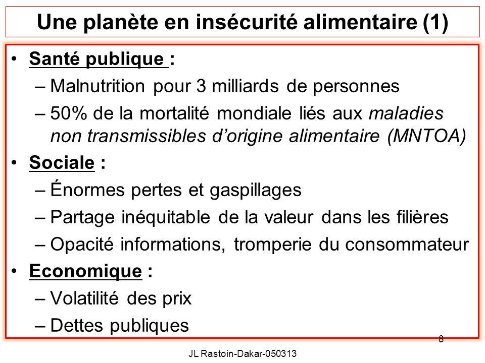 Une planète en insécurité alimentaire (1) Santé publique : –Malnutrition pour 3 milliards de personnes –50% de la mortalité mondiale liés aux maladies