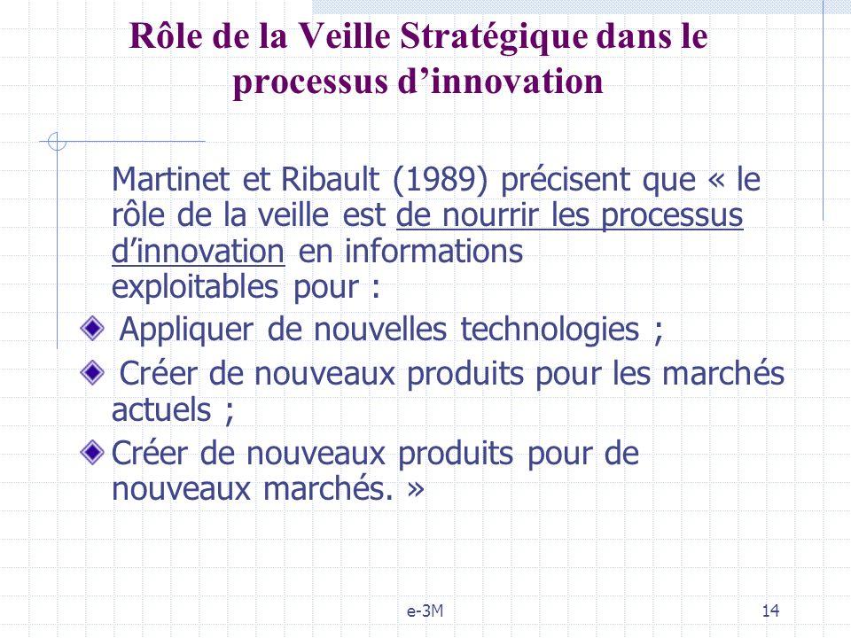e-3M14 Rôle de la Veille Stratégique dans le processus dinnovation Martinet et Ribault (1989) précisent que « le rôle de la veille est de nourrir les processus dinnovation en informations exploitables pour : Appliquer de nouvelles technologies ; Créer de nouveaux produits pour les marchés actuels ; Créer de nouveaux produits pour de nouveaux marchés.