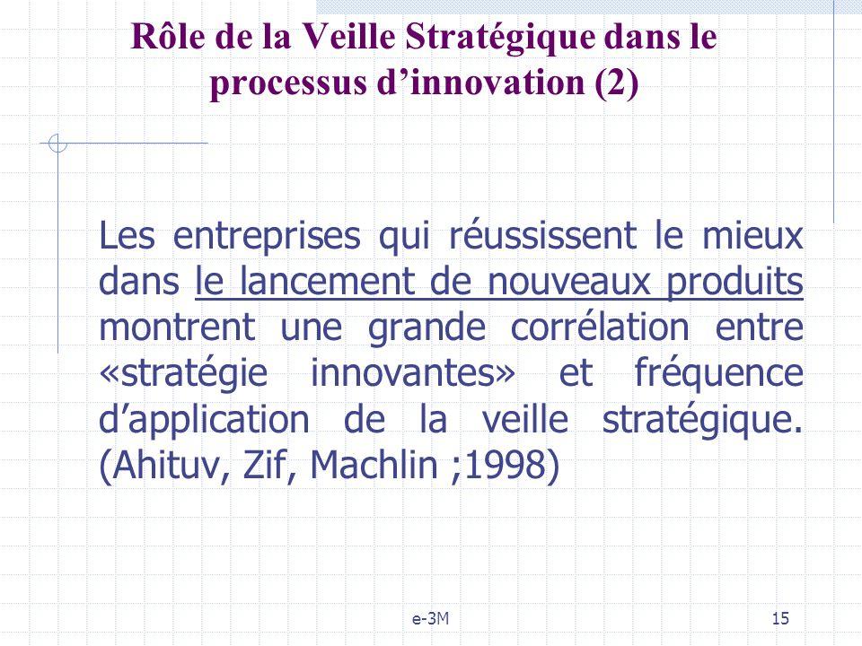 e-3M15 Rôle de la Veille Stratégique dans le processus dinnovation (2) Les entreprises qui réussissent le mieux dans le lancement de nouveaux produits