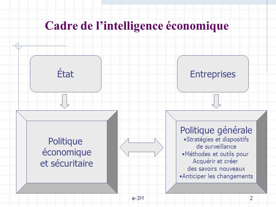 e-3M2 Cadre de lintelligence économique ÉtatEntreprises Politique générale Stratégies et dispositifs de surveillance Méthodes et outils pour Acquérir et créer des savoirs nouveaux Anticiper les changements Politique économique et sécuritaire