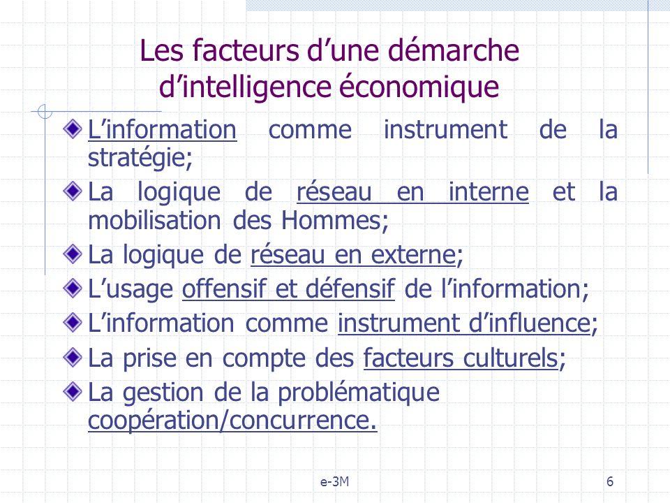 e-3M6 Les facteurs dune démarche dintelligence économique Linformation comme instrument de la stratégie; La logique de réseau en interne et la mobilis