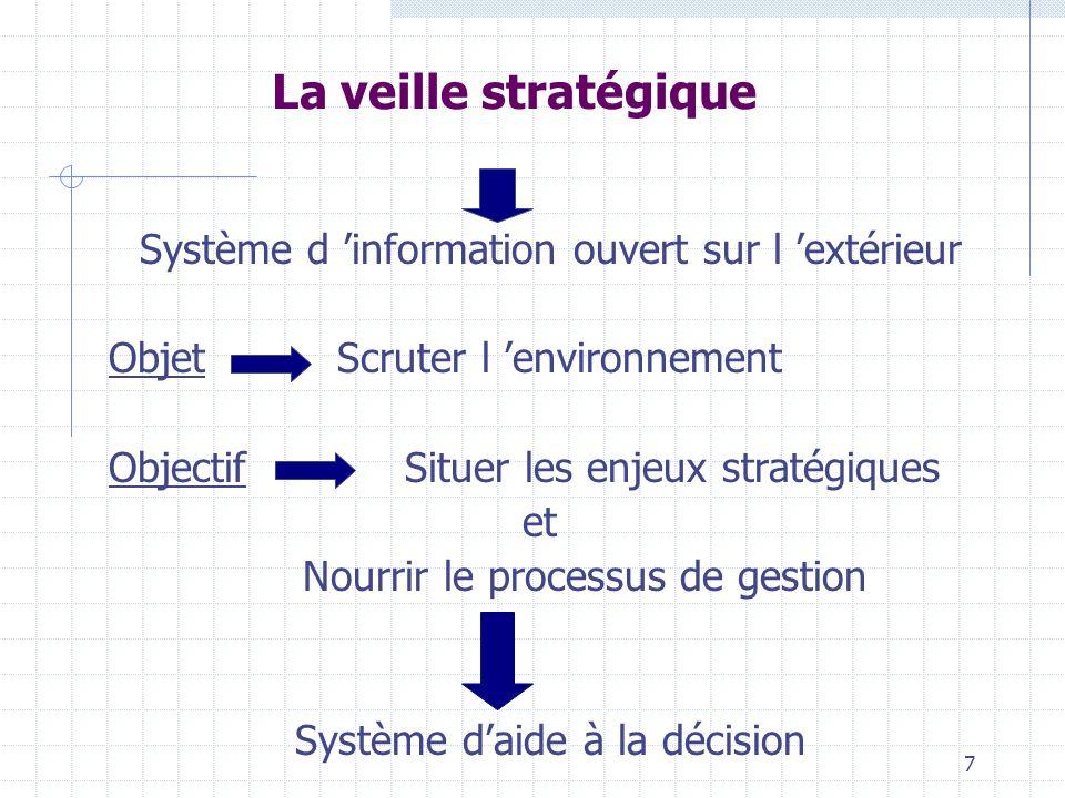 7 La veille stratégique Système d information ouvert sur l extérieur Objet Scruter l environnement Objectif Situer les enjeux stratégiques et Nourrir le processus de gestion Système daide à la décision