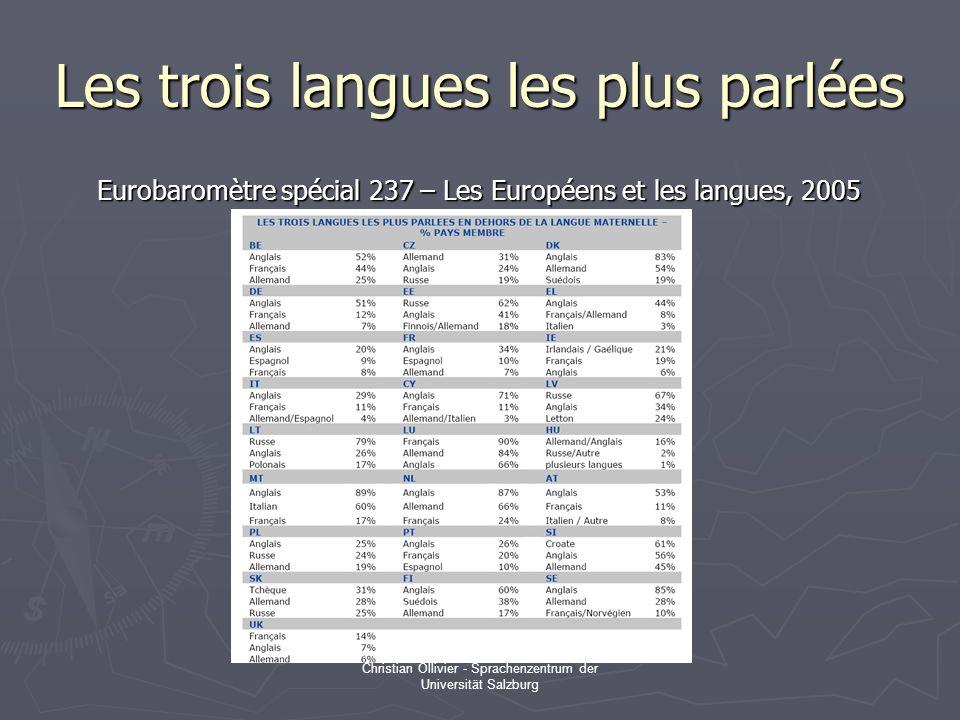 Christian Ollivier - Sprachenzentrum der Universität Salzburg Les trois langues les plus parlées Eurobaromètre spécial 237 – Les Européens et les lang