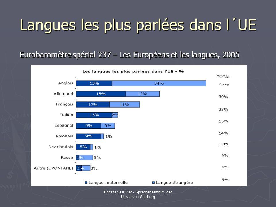 Christian Ollivier - Sprachenzentrum der Universität Salzburg Les trois langues les plus parlées Eurobaromètre spécial 237 – Les Européens et les langues, 2005