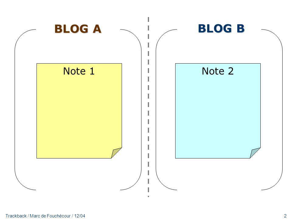 3 Trackback / Marc de Fouchécour / 12/04 Note 1 Je vous signale la Note 2, très intéressante.