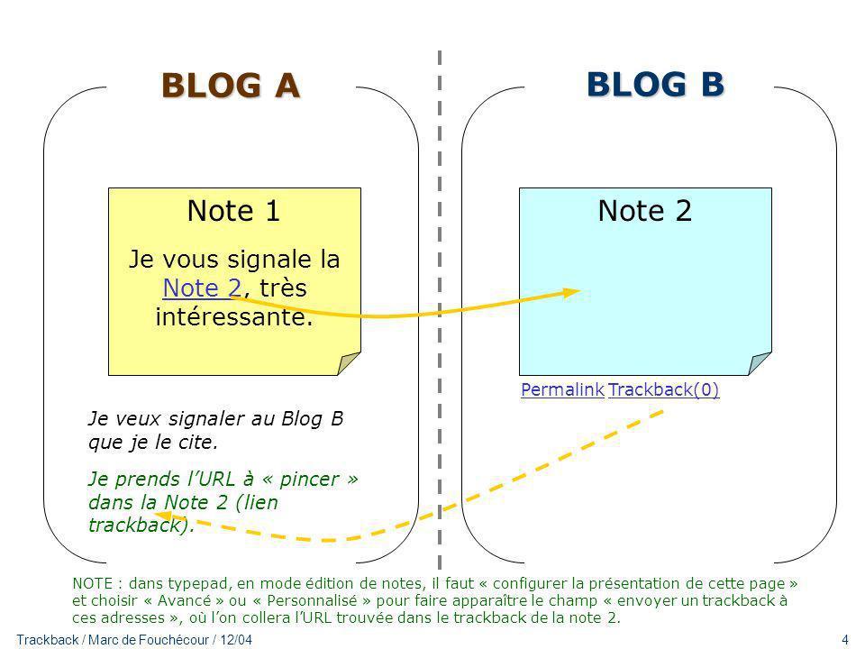 4 Trackback / Marc de Fouchécour / 12/04 Note 1 Je vous signale la Note 2, très intéressante.