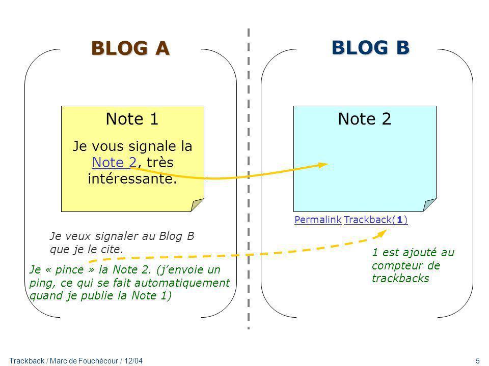 5 Trackback / Marc de Fouchécour / 12/04 Note 1 Je vous signale la Note 2, très intéressante.