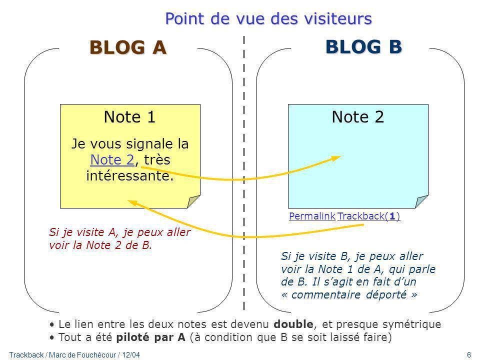 6 Trackback / Marc de Fouchécour / 12/04 Note 1 Je vous signale la Note 2, très intéressante.