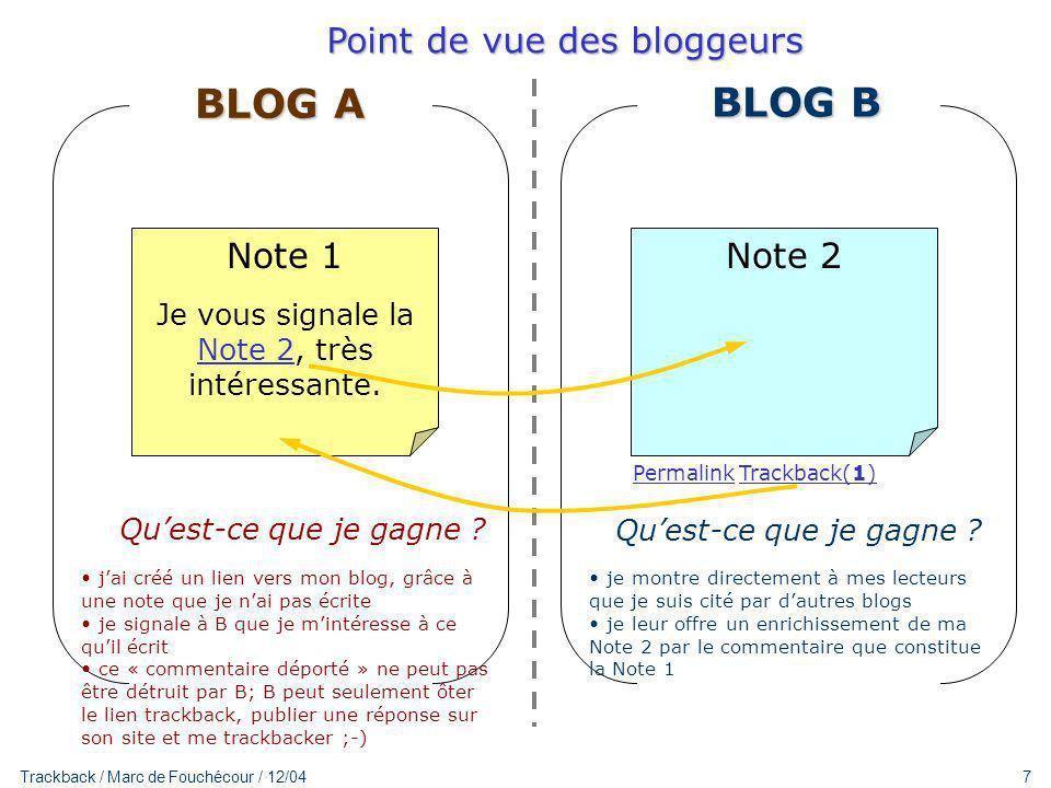 7 Trackback / Marc de Fouchécour / 12/04 Note 1 Je vous signale la Note 2, très intéressante.