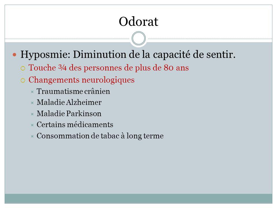 Odorat Hyposmie: Diminution de la capacité de sentir.