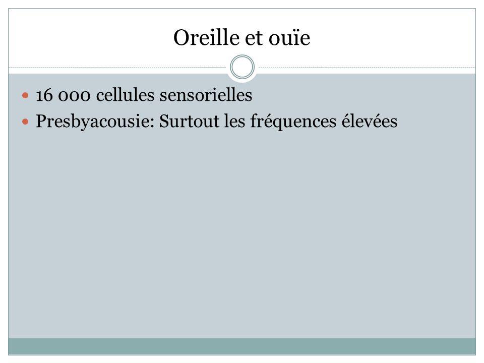 Oreille et ouïe 16 000 cellules sensorielles Presbyacousie: Surtout les fréquences élevées