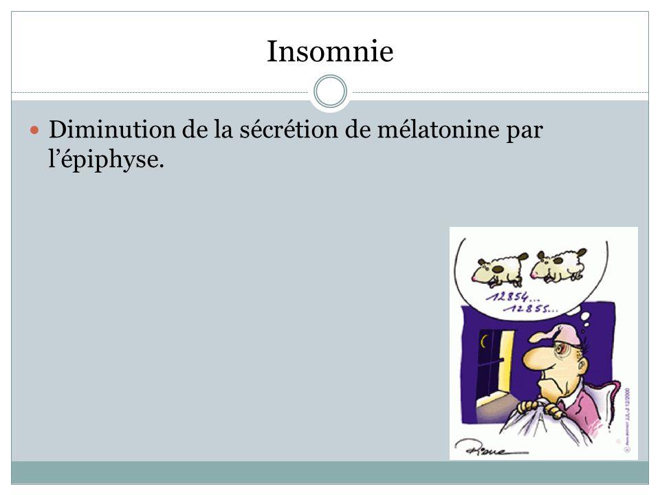 Insomnie Diminution de la sécrétion de mélatonine par lépiphyse.