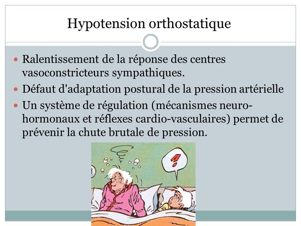 Hypotension orthostatique Ralentissement de la réponse des centres vasoconstricteurs sympathiques.