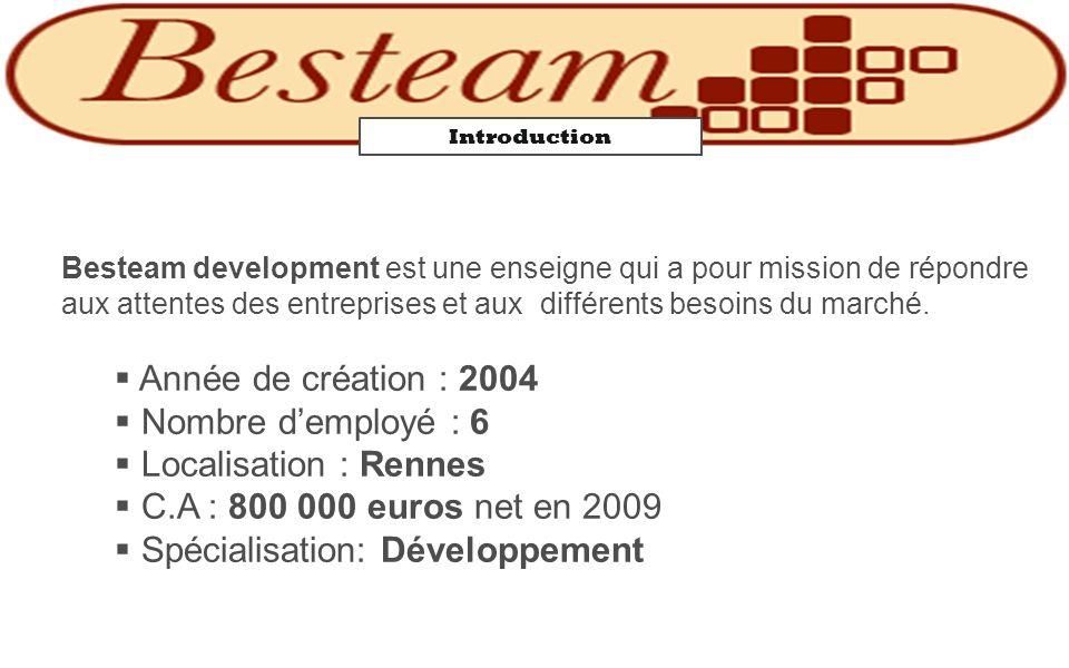 Introduction Besteam development est une enseigne qui a pour mission de répondre aux attentes des entreprises et aux différents besoins du marché.