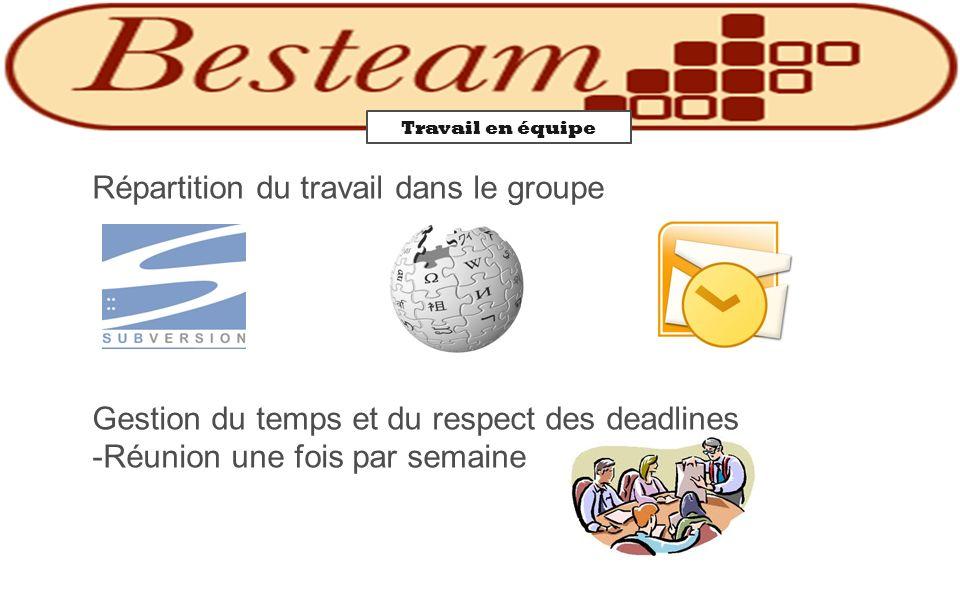 Travail en équipe Répartition du travail dans le groupe Gestion du temps et du respect des deadlines -Réunion une fois par semaine