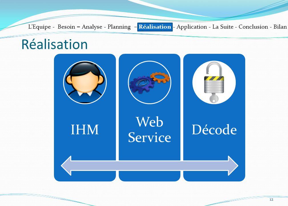 12 LEquipe - Besoin – Analyse - Planning – Réalisation - Application - La Suite - Conclusion - Bilan Réalisation IHM Web Service Décode