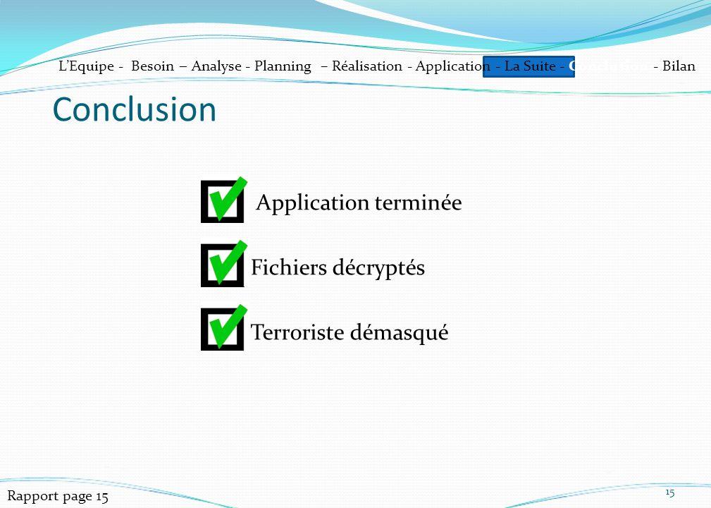 15 Conclusion LEquipe - Besoin – Analyse - Planning – Réalisation - Application - La Suite - Conclusion - Bilan Rapport page 15 Application terminée Fichiers décryptés Terroriste démasqué