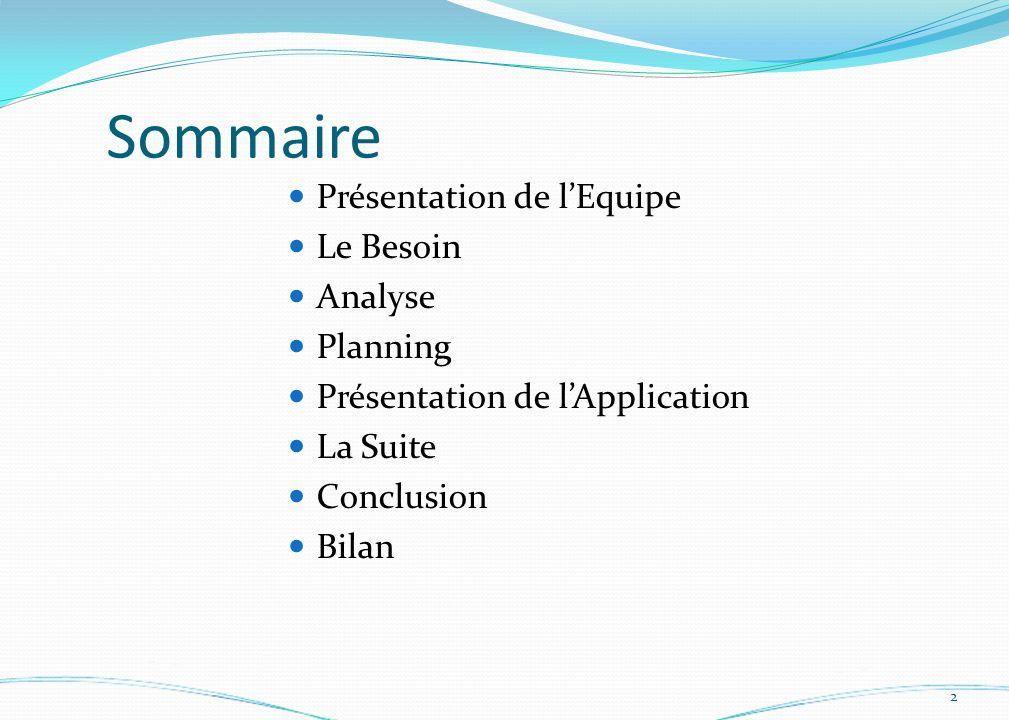 Sommaire Présentation de lEquipe Le Besoin Analyse Planning Présentation de lApplication La Suite Conclusion Bilan 2