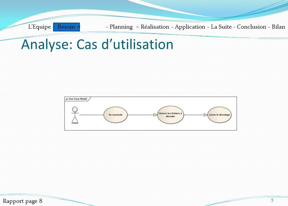 LEquipe - Besoin – Analyse - Planning – Réalisation - Application - La Suite - Conclusion - Bilan 5 Analyse: Cas dutilisation Rapport page 8
