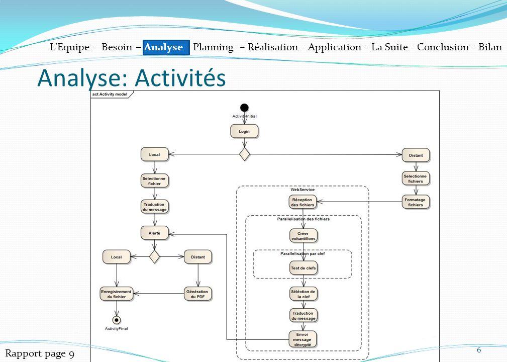 LEquipe - Besoin – Analyse - Planning – Réalisation - Application - La Suite - Conclusion - Bilan 6 Analyse: Activités Rapport page 9
