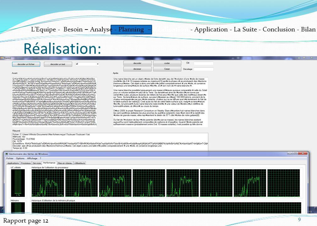LEquipe - Besoin – Analyse - Planning – Réalisation - Application - La Suite - Conclusion - Bilan 9 Rapport page 12 Réalisation: