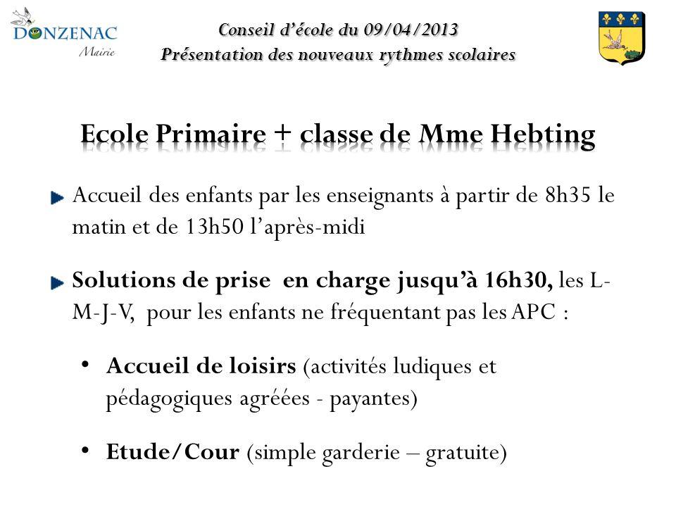 Conseil décole du 09/04/2013 Présentation des nouveaux rythmes scolaires
