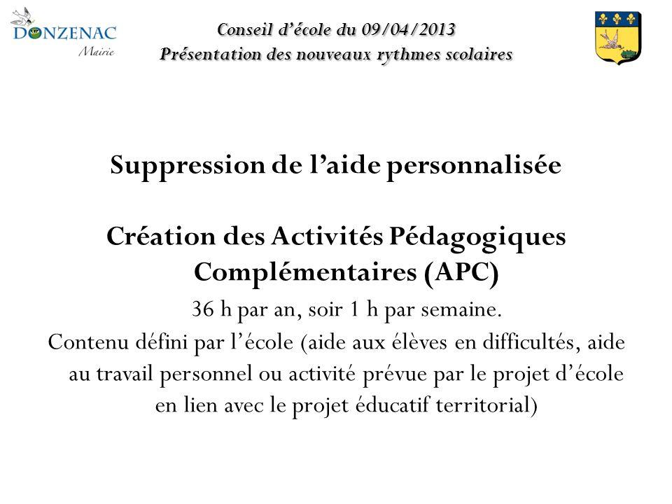 Suppression de laide personnalisée Création des Activités Pédagogiques Complémentaires (APC) 36 h par an, soir 1 h par semaine.