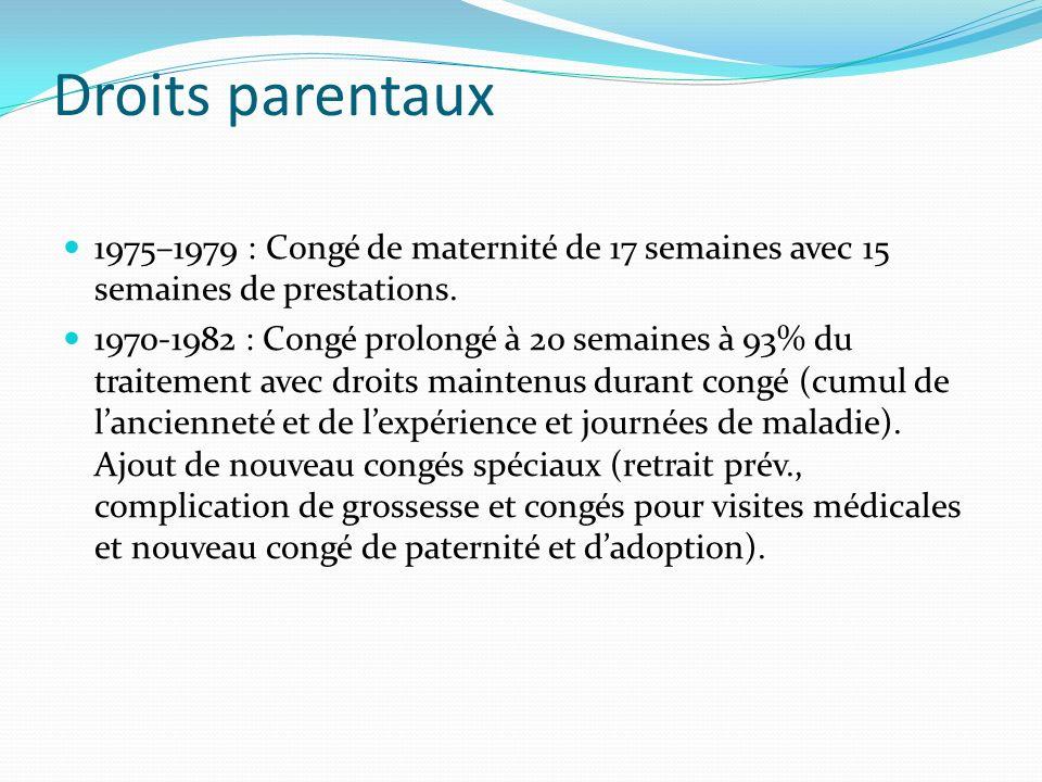 Droits parentaux 1975–1979 : Congé de maternité de 17 semaines avec 15 semaines de prestations. 1970-1982 : Congé prolongé à 20 semaines à 93% du trai