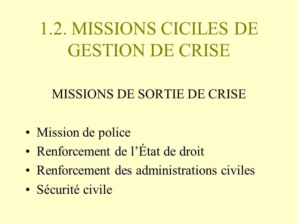 1.2. MISSIONS CICILES DE GESTION DE CRISE MISSIONS DE SORTIE DE CRISE Mission de police Renforcement de lÉtat de droit Renforcement des administration