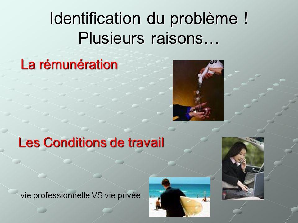 Identification du problème ! Plusieurs raisons… La rémunération Les Conditions de travail vie professionnelle VS vie privée