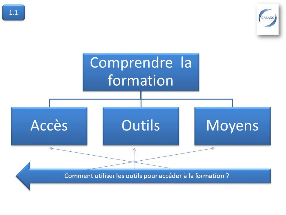 Comprendre la formation AccèsOutilsMoyens Comment utiliser les outils pour accéder à la formation ? 1.1