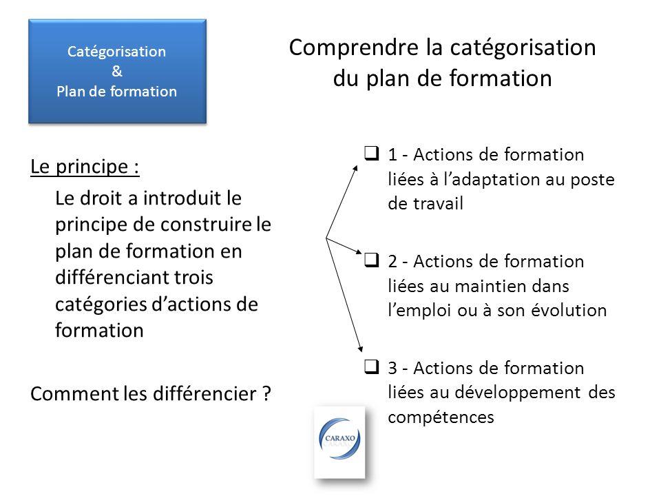 Comprendre la catégorisation du plan de formation Le principe : Le droit a introduit le principe de construire le plan de formation en différenciant t