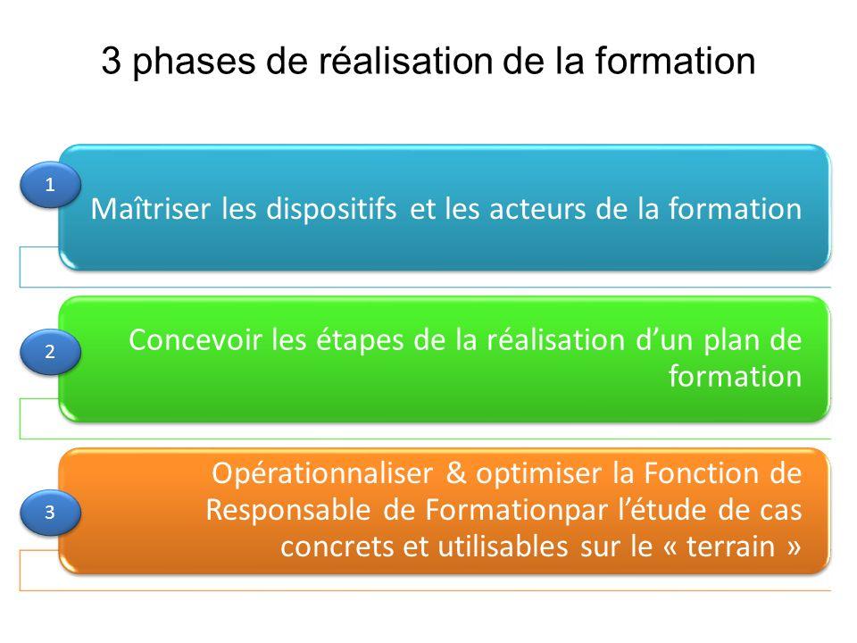 3 phases de réalisation de la formation Maîtriser les dispositifs et les acteurs de la formation Concevoir les étapes de la réalisation dun plan de fo