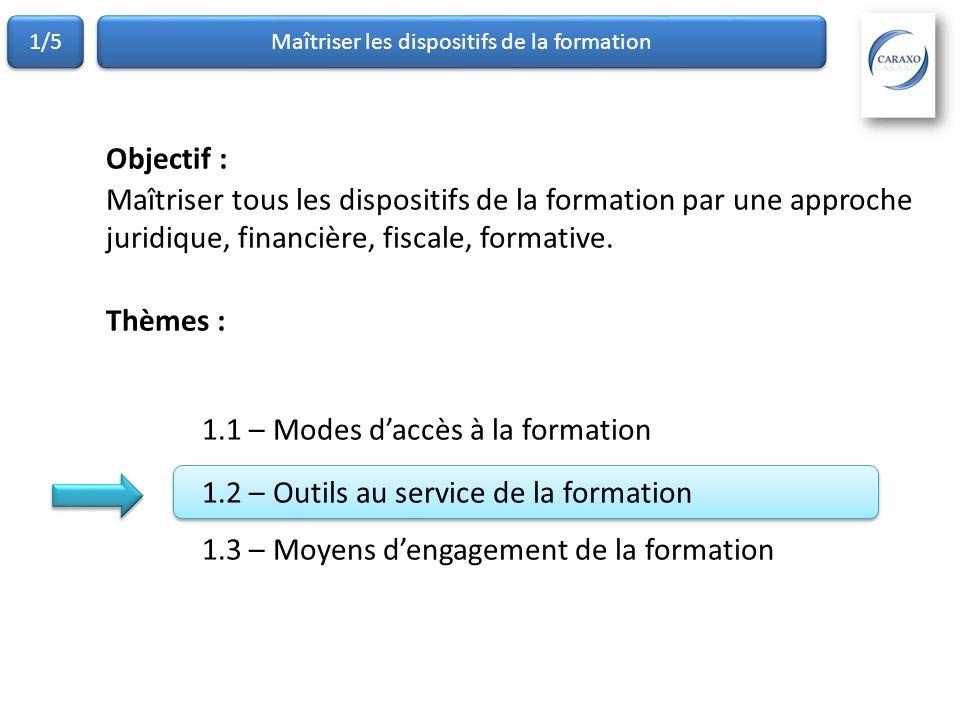 Comprendre la formation AccèsOutils Préparation de lanalyse Outils de la compétences 1.2.1 Analyse des besoins Catégorisation 1.2.2 Construction du parcours Professionnalisation 1.2.3