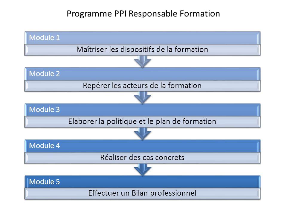 Programme PPI Responsable Formation Module 5 Effectuer un Bilan professionnel Module 4 Réaliser des cas concrets Module 3 Elaborer la politique et le