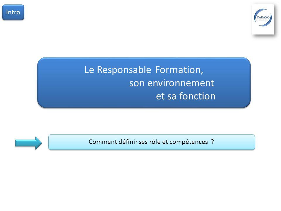Comment définir ses rôle et compétences ? Le Responsable Formation, son environnement et sa fonction Le Responsable Formation, son environnement et sa