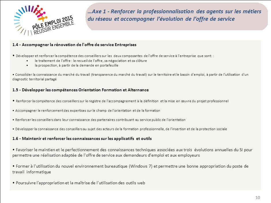 10 …Axe 1 - Renforcer la professionnalisation des agents sur les métiers du réseau et accompagner lévolution de loffre de service 1.4 - Accompagner la