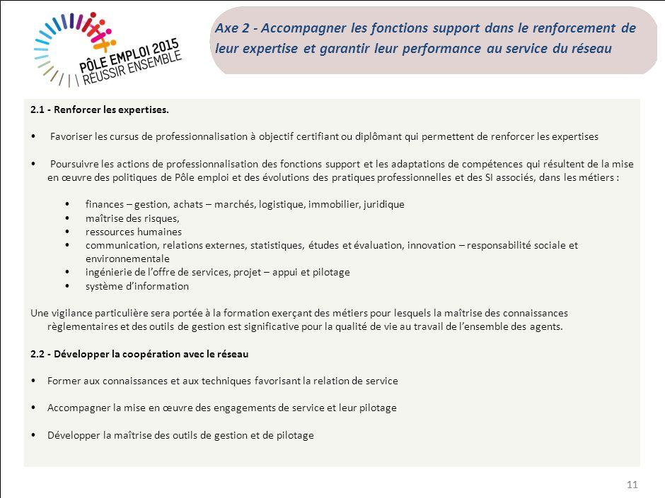 11 Axe 2 - Accompagner les fonctions support dans le renforcement de leur expertise et garantir leur performance au service du réseau 2.1 - Renforcer