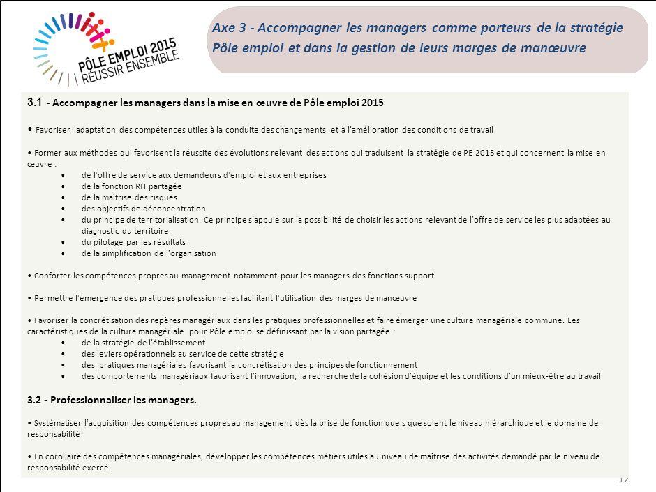 12 Axe 3 - Accompagner les managers comme porteurs de la stratégie Pôle emploi et dans la gestion de leurs marges de manœuvre 3.1 - Accompagner les ma