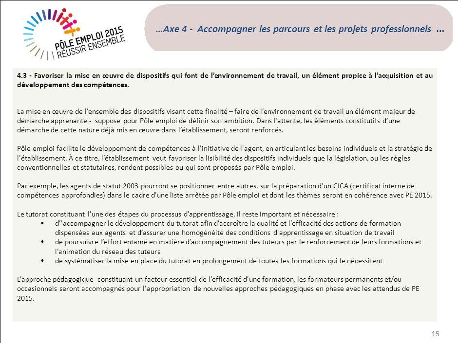 15 …Axe 4 - Accompagner les parcours et les projets professionnels … 4.3 - Favoriser la mise en œuvre de dispositifs qui font de lenvironnement de tra