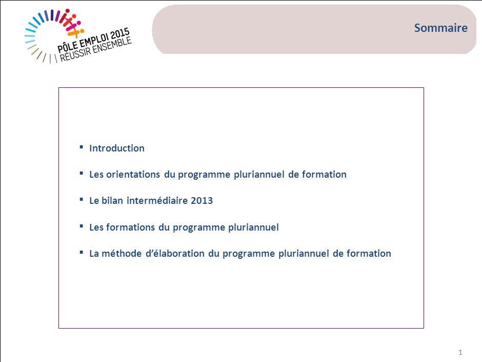 11 Introduction Les orientations du programme pluriannuel de formation Le bilan intermédiaire 2013 Les formations du programme pluriannuel La méthode