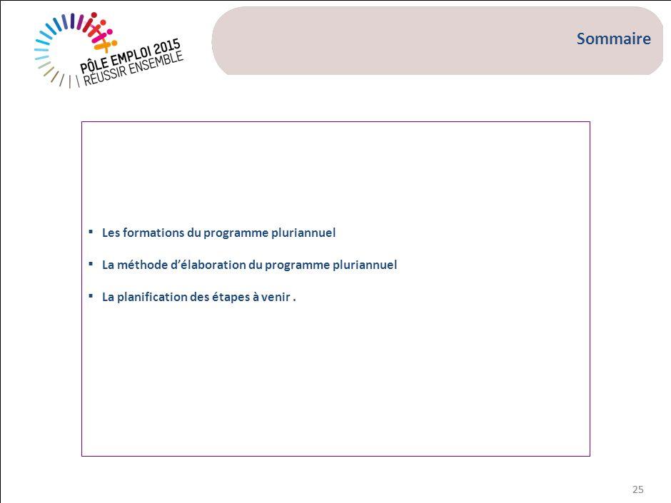 25 Les formations du programme pluriannuel La méthode délaboration du programme pluriannuel La planification des étapes à venir. Sommaire