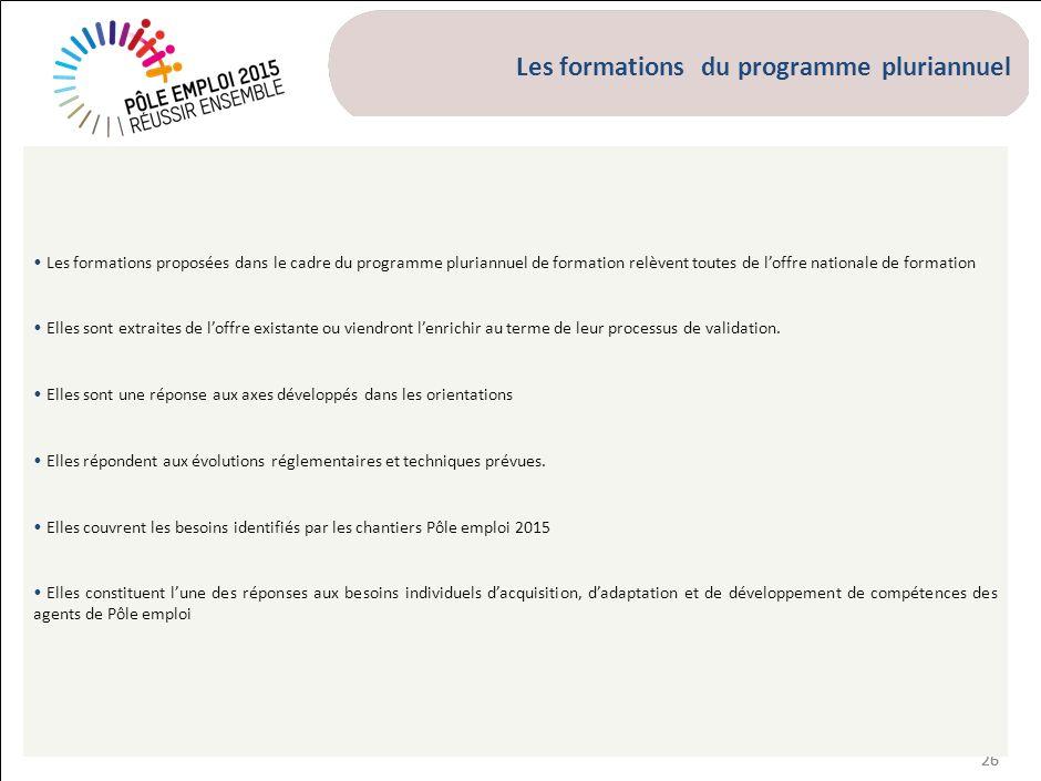 26 Les formations du programme pluriannuel Les formations proposées dans le cadre du programme pluriannuel de formation relèvent toutes de loffre nati