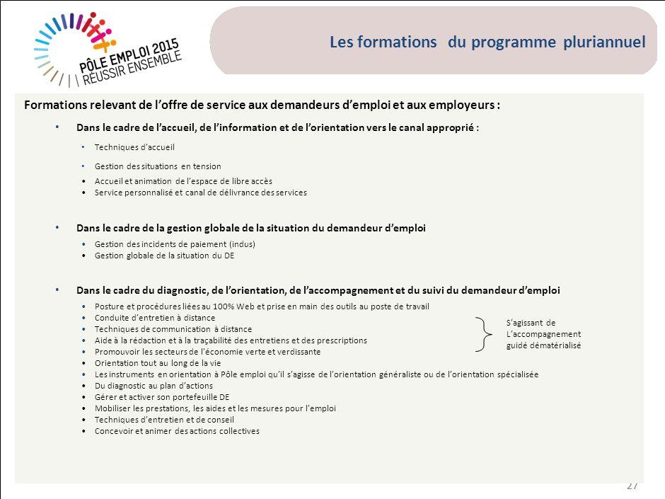 27 Les formations du programme pluriannuel Formations relevant de loffre de service aux demandeurs demploi et aux employeurs : Dans le cadre de laccue