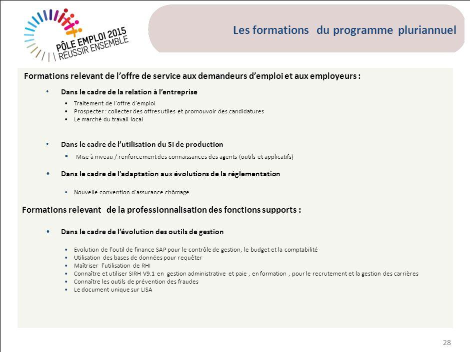 28 Les formations du programme pluriannuel Formations relevant de loffre de service aux demandeurs demploi et aux employeurs : Dans le cadre de la rel