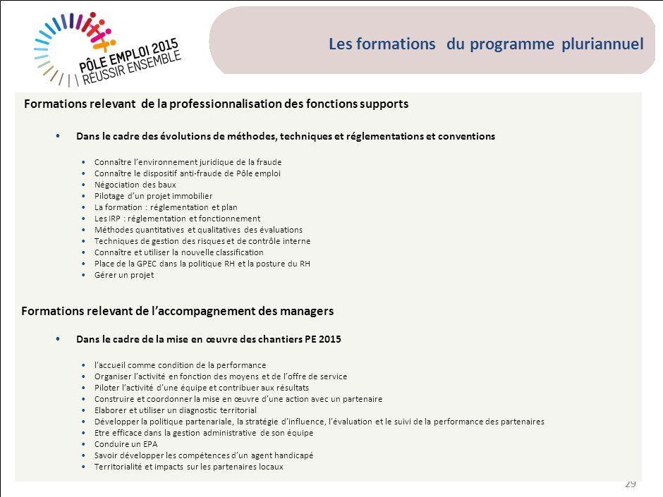 29 Les formations du programme pluriannuel Formations relevant de la professionnalisation des fonctions supports Dans le cadre des évolutions de métho