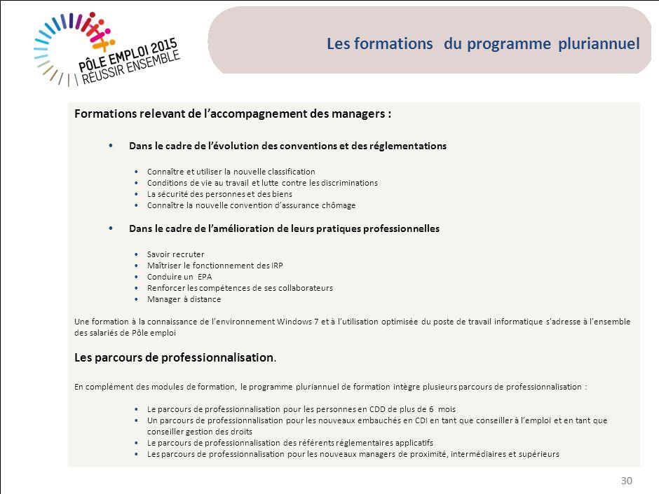 30 Les formations du programme pluriannuel Formations relevant de laccompagnement des managers : Dans le cadre de lévolution des conventions et des ré