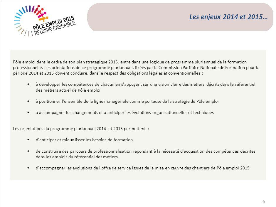 66 Les enjeux 2014 et 2015… Pôle emploi dans le cadre de son plan stratégique 2015, entre dans une logique de programme pluriannuel de la formation pr